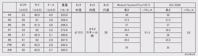[AF-303]のスペック(・・)