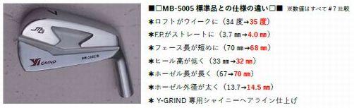 ★MB-5005標準品との仕様の違い★