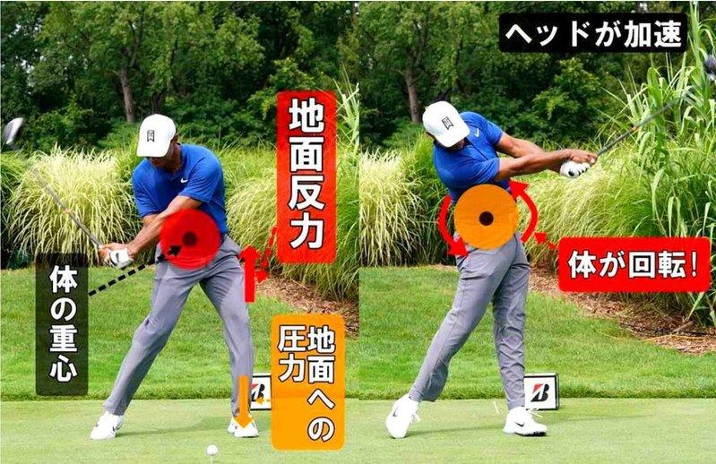 タイガー・ウッズはフロースイングで左ひざが伸びている!